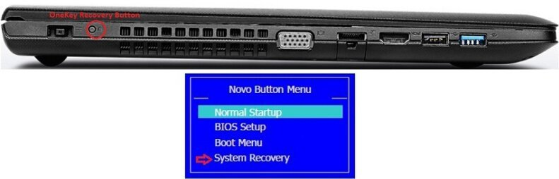 Novo Button System Recovery