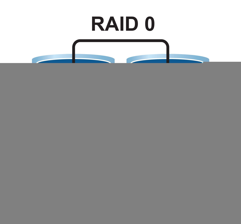 aomei backupperでraid 0ドライブのバックアップを作成する方法