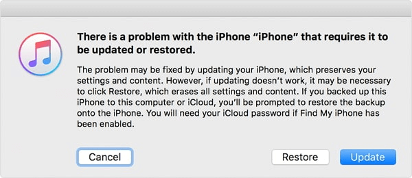 iTunes Recovery Mode iPhone