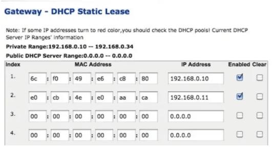 Manage IP Address