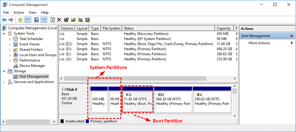 System Partition Vs Boot Partition