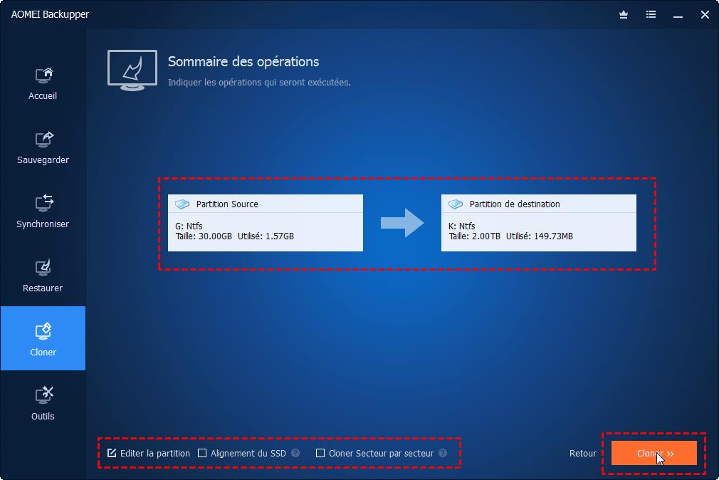 sommaire de clonage de partition