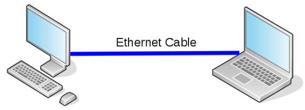 Connect via Ethernet Cable